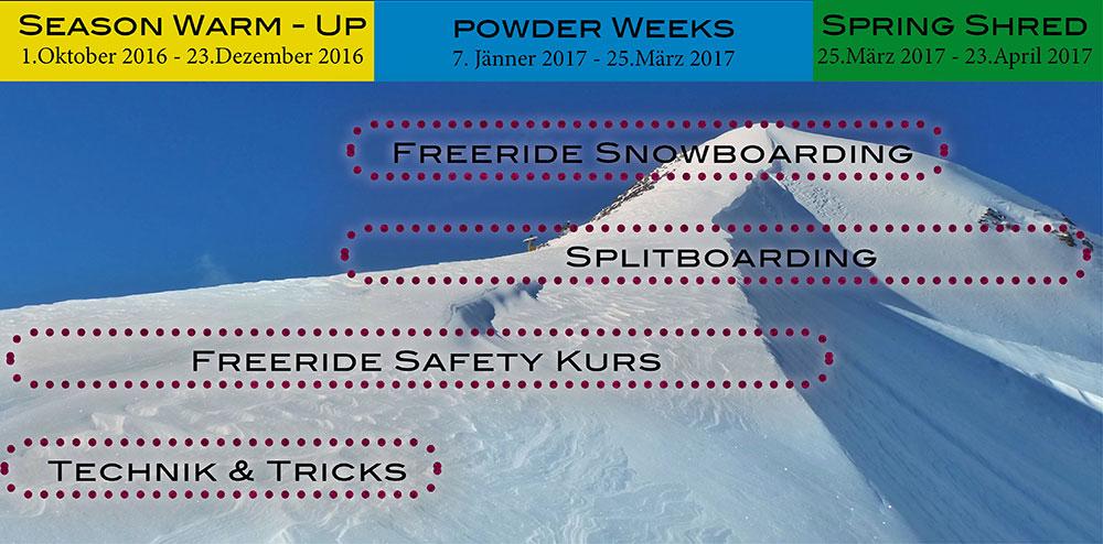 Snowboardschule Zillertal